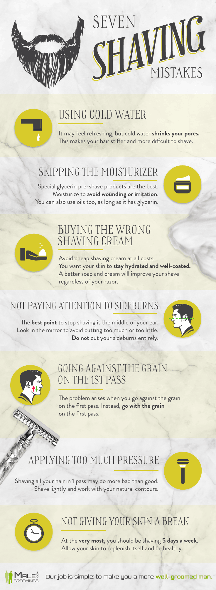 7 shaving mistakes infographic