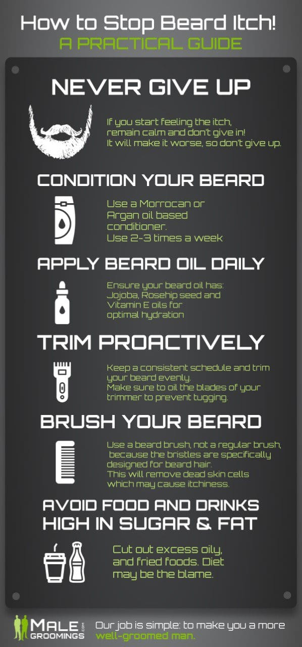Stop beard itch infographic